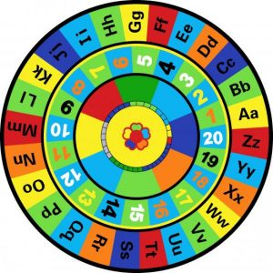 Colourful Alphabets & Numbers