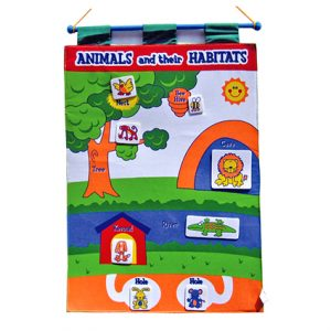 Animals & Habitats