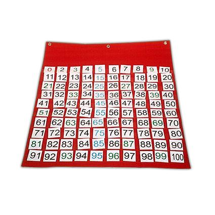 100 Pocket Number Chart