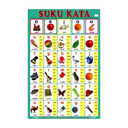 Carta Suku Kata (1)