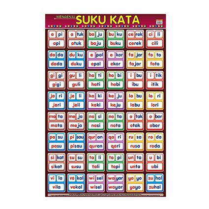 Carta Suku Kata (2)