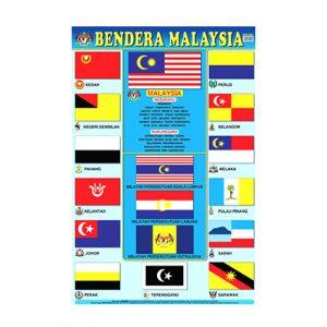 Carta Bendera Malaysia
