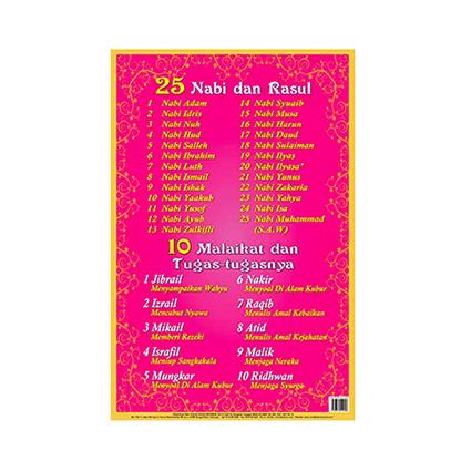 Carta 25 Nabi